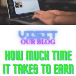 How much time it takes to earn from blogging in 2021