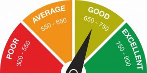 What is CIBIL Score and how its work सिबिल स्कोर क्या है